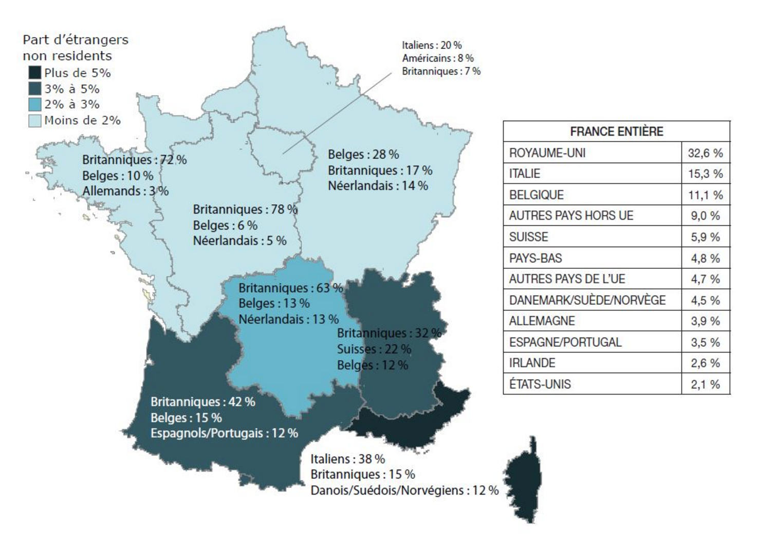 france-region-foreign-buyers-real-estate